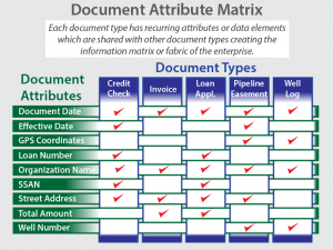 business credit application template document attribute matrix v v ed gradient
