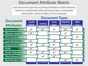 business credit application template document attribute matrix v v ed gradient