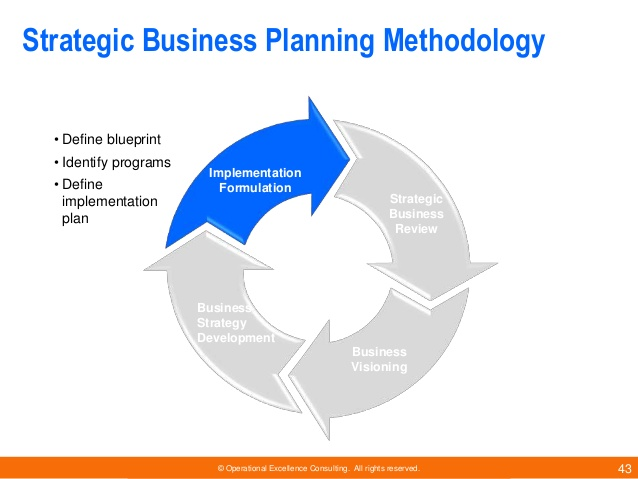 Business Development Plan Template  Template Business