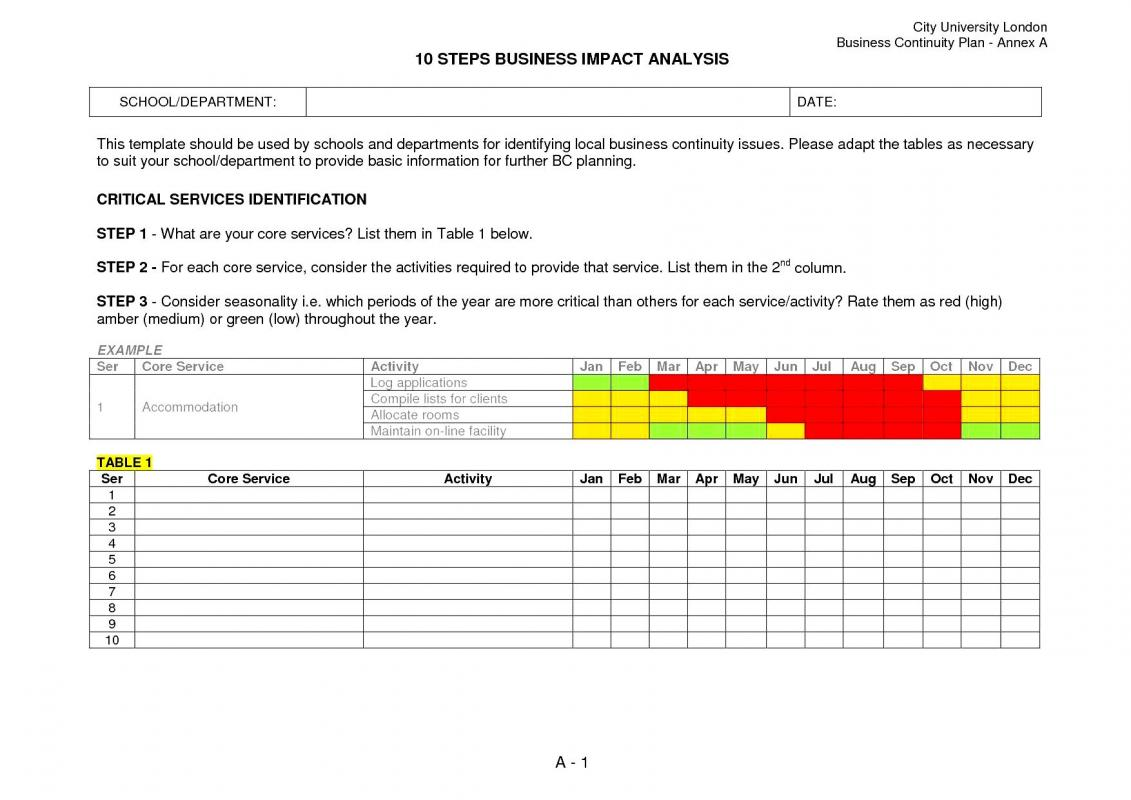 it business impact analysis template - business impact analysis template template business