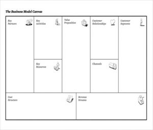 business model canvas template business entrepreneurship model canvas
