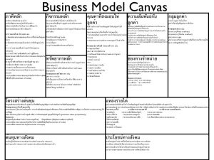 business model canvas template business model canvas template 1 728