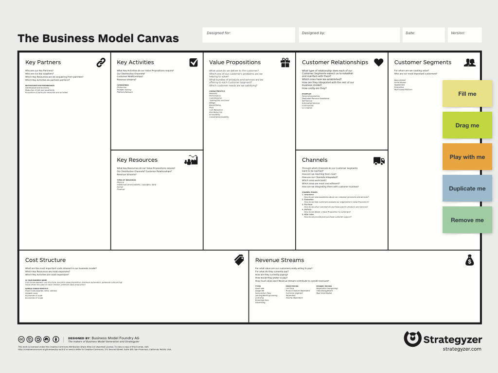Business model canvas template template business business model canvas template toneelgroepblik Choice Image