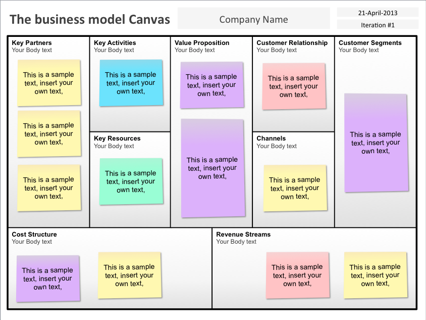 business model canvas template business model canvas