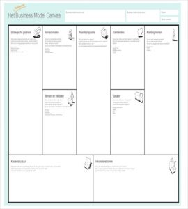 business model canvas template het business model canvas