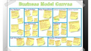 business model canvas template word business model canvas