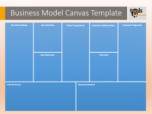 business model template business model canvas template