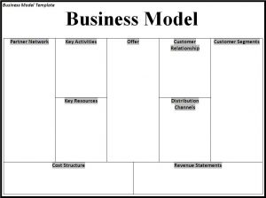 business model template business model template