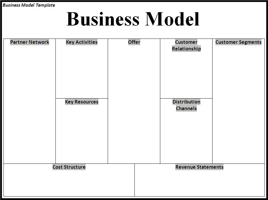 Business Model Template  Template Business