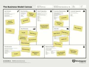 business model template business model template hidtosvw