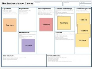 business model template business model template vmomjam