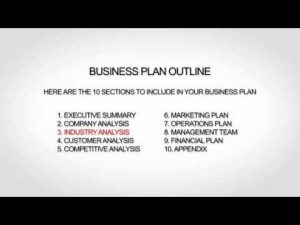 business plan outline example hqdefault