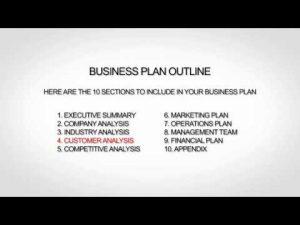 business plan outline template hqdefault