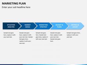 business plan outline template marketing plan slide