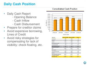 business report sample whats your cash position improve visibility with lockbox integration to netsuite