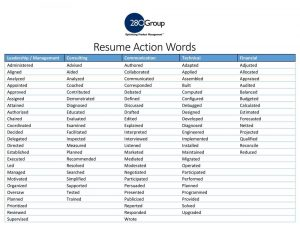 call center resume sample key words in a resumes botbuzz co inside keywords for resumes