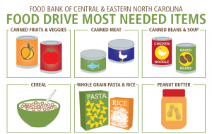 canned food drive flyer screenshot mostneededitems cropped
