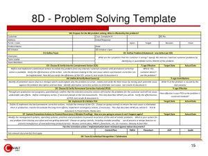 capability statement template d problem solving process