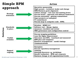 capability statement template framework for a business process management competency centre