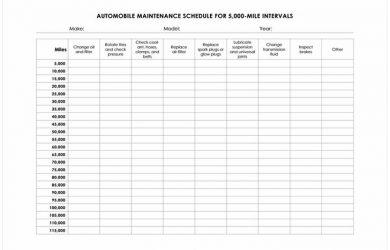 car maintenance schedule printable car maintenance checklist