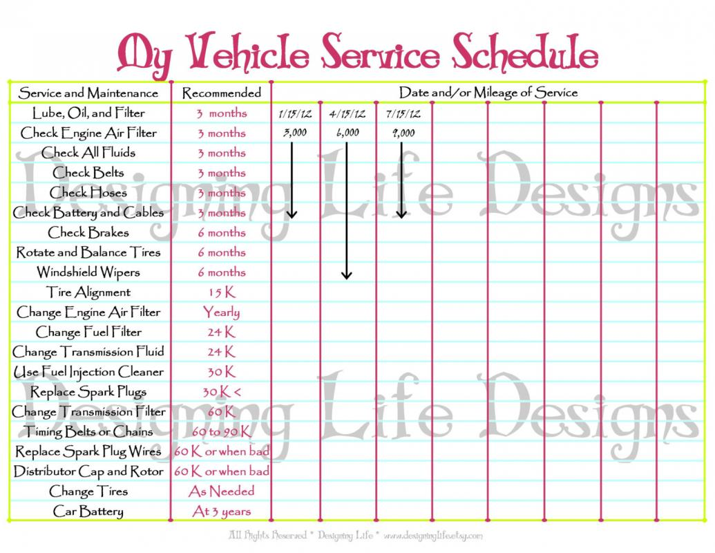 car maintenance schedule printable