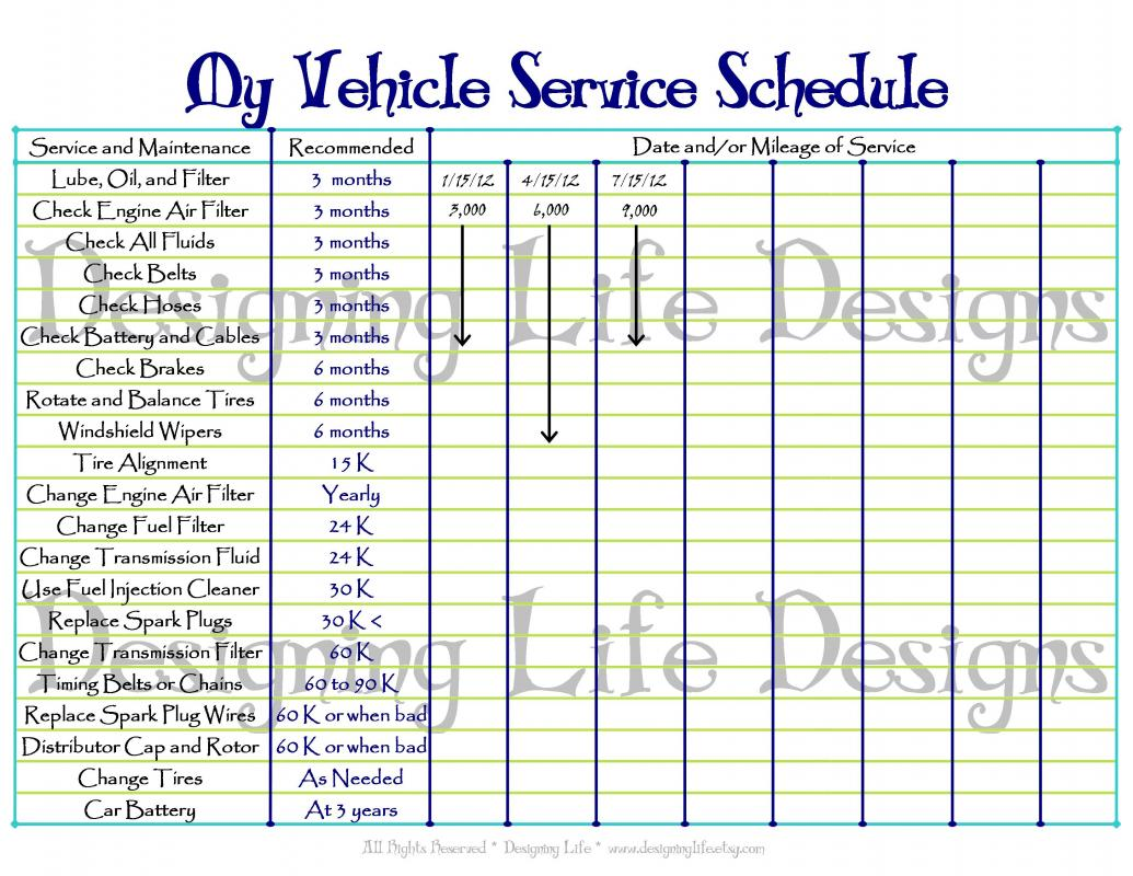 Versatile image with regard to car maintenance schedule printable