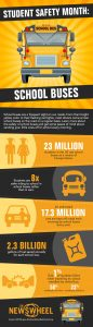 car show flyers schoolbusfacts infographic
