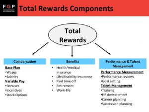 career development plan example the impact of compensation