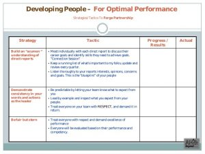 career development plan template commercial excellence sales plan example