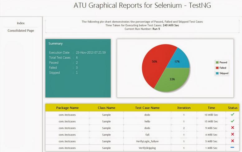 case report format