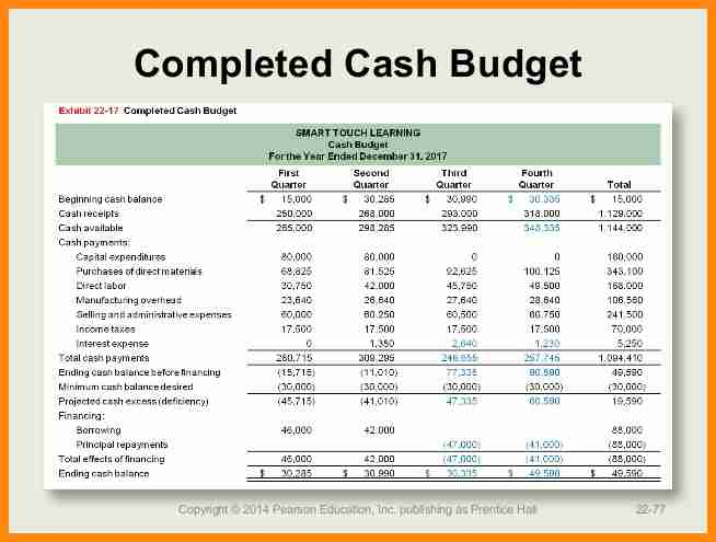 Cash Budget Example  Template Business