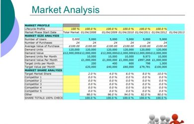 cash budget example global markets business plan template