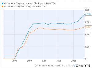 cash flow charts eeedabbdacfe