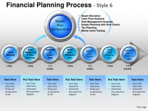 cash flow charts financial planning process style powerpoint presentation templates