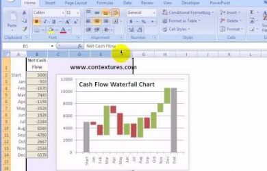 cash flow charts hqdefault