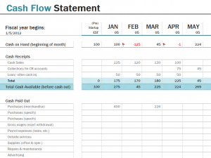 cash flow statement template excel cash flow statement office templates