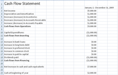 cash flow statement template excel cash flow excel template