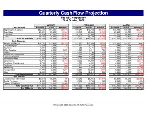 cash flow statement template excel daily cash flow statement template