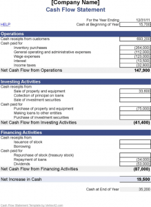 cash flow statement template excel monthly cash flow statement template excel x
