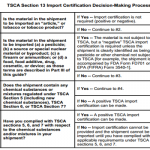 certificate of compliance template tsca importation certificate