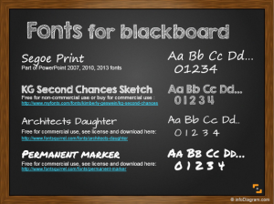 chalk board font blog fonts feb