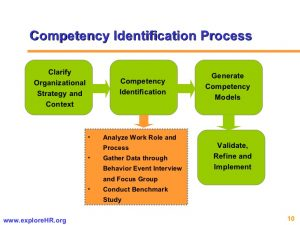 change management plan example competency based hr management