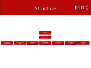 change management plan example netflix competitive landscape