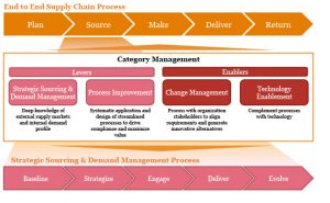 change management plan example pbac ccprma pres fig eng