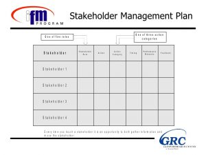 change management plan example stakeholder management presentation