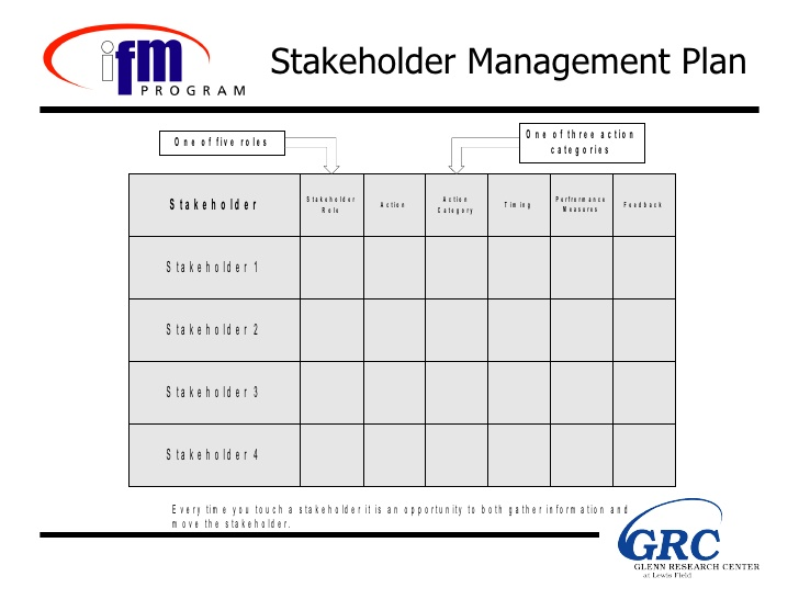 Change Management Plan Example  Template Business
