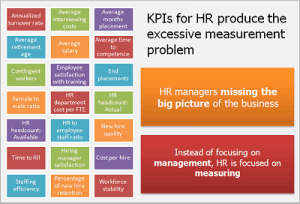 change management plan template use hr kpi for management not measurement