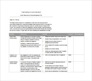 change management planning template human resources change management plan word free download