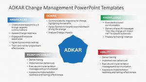 change management plans templates adkar change management powerpoint tempaltes x