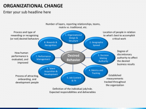 change management plans templates org change slide